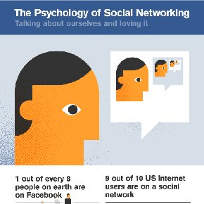 psychology of social networking