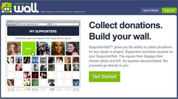 recaudar fondos desde tu sitio web