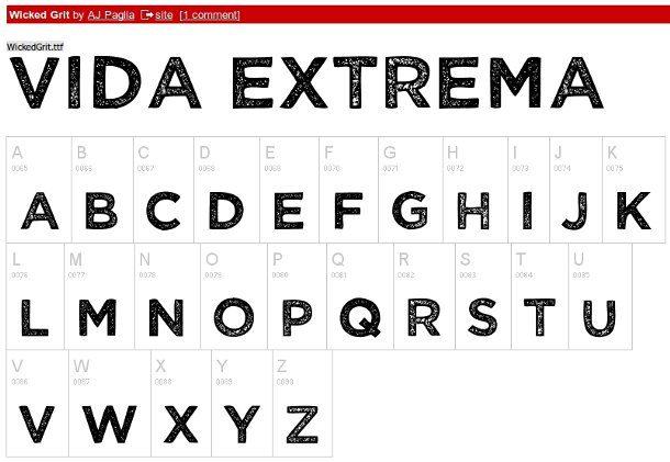 Tipografias estilo grunge