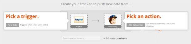 Automatizar tus acciones en la web