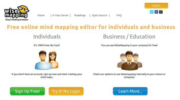 Elaborar mapas mentales