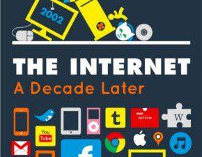 la internet infografía