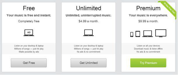 Precios de Spotify