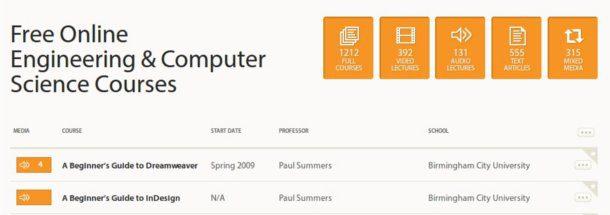 free online open courses