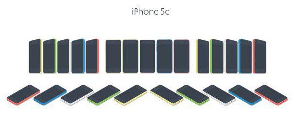 maqueta del iPhone 5c