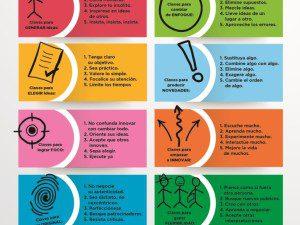 claves para ser creativo