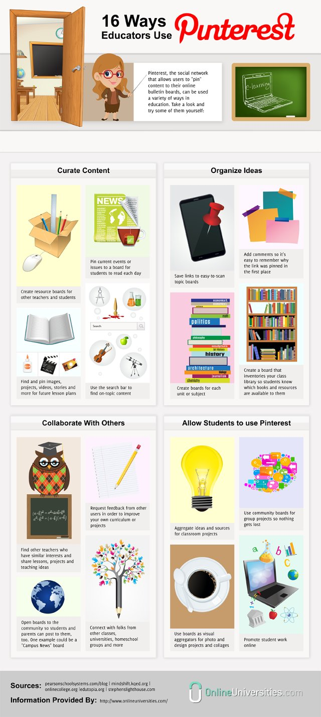 use pinterest in education