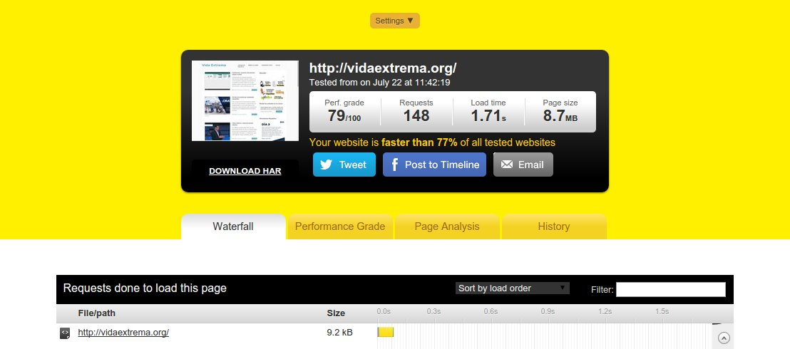 Análisis de performance optimization con Pingdom