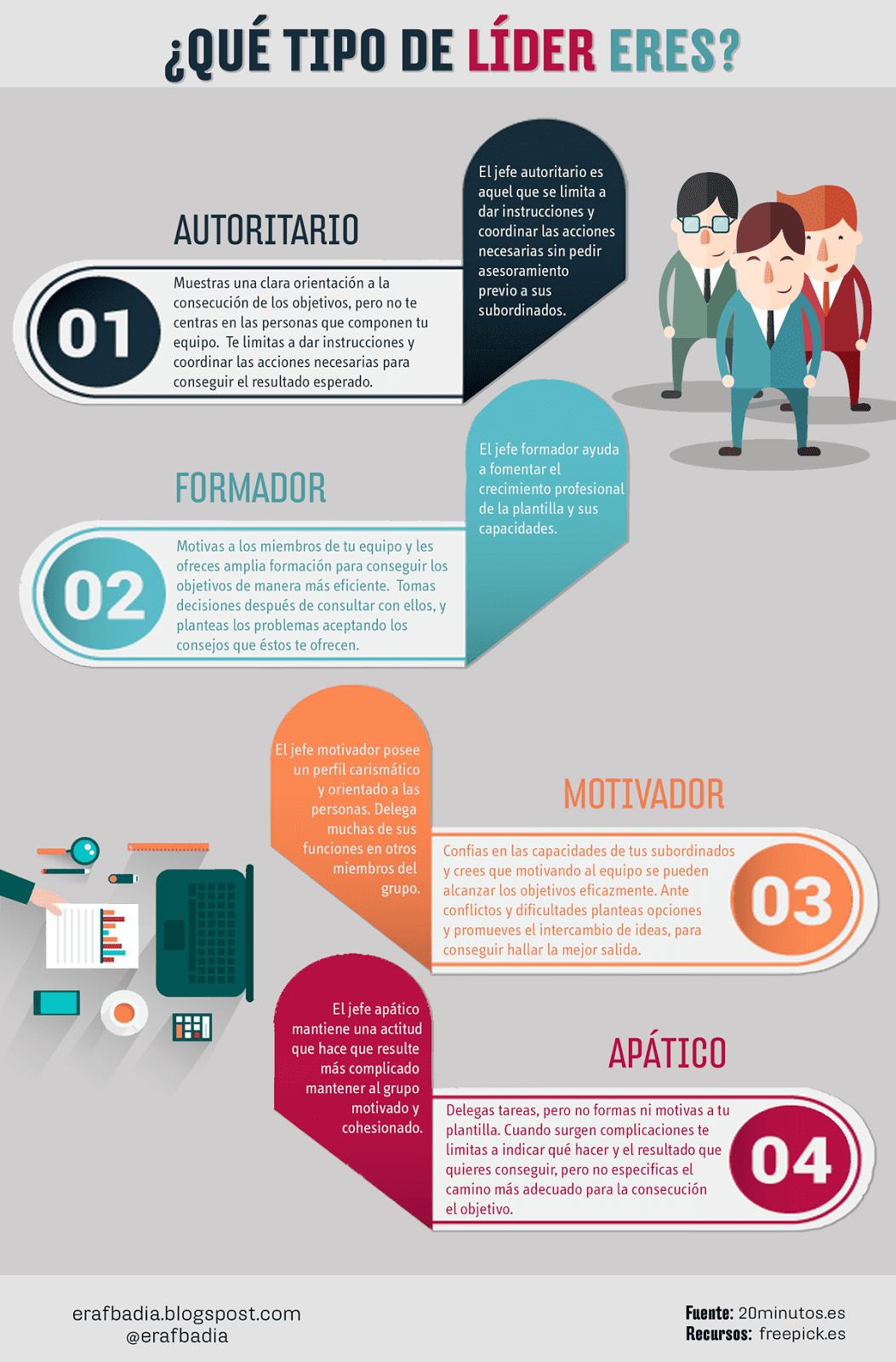 Dinámicas grupales ¿Qué tipo de líder eres?