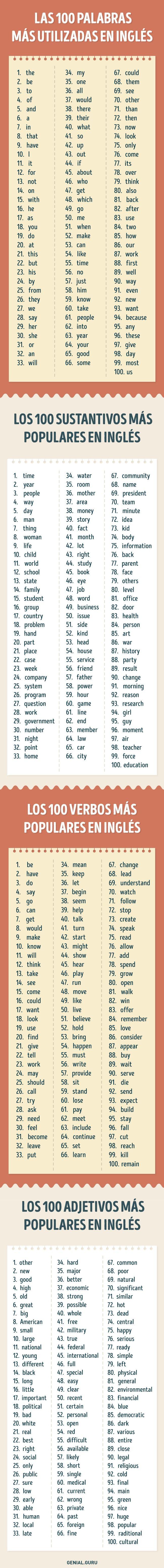 Diálogos en inglés gracias a las palabras más usadas